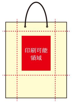 オリジナルの手提げ袋・ペーパーバッグのご注文はハコバナへ